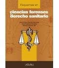 ESQUEMAS EN CIENCIAS FORENSES DCHO. SANI